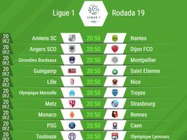 Um quadro com a rodada 19 da Ligue 1. BeSoccer