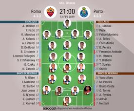 Roma - FC Porto oitavos da Champions. BeSoccer