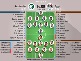 Saudi Arabia take on Egypt, as they play their final match of the tournament. BeSoccer
