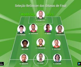 Seleção BeSoccer das oitavas de final da Copa do Mundo. BeSoccer