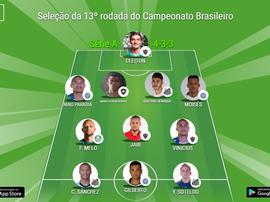 Seleção da 13º rodada do Brasileirão. BeSoccer
