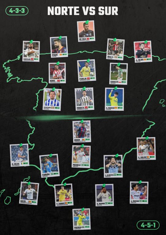 Norte Sur fútbol español