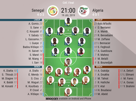 Senegal v Algeria, Africa Cup of Nations final, 19/07/2019 - official line-ups. BeSoccer
