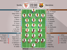 Sevilla v Barcelona. La Liga 2019/20. Matchday 30, 19/06/2020-official line.ups. BESOCCER