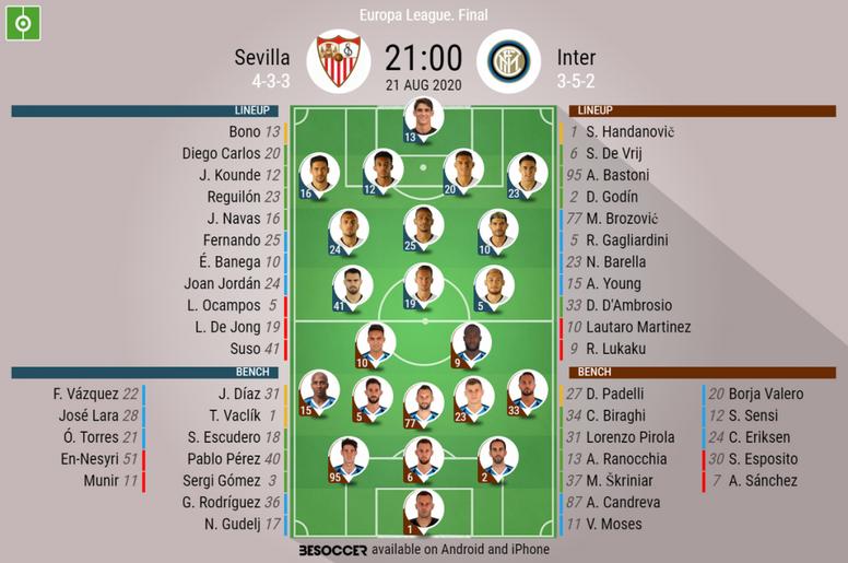 Sevilla v Inter - as it happened - BeSoccer