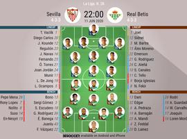 Sevilla v Real Betis, La Liga 2019/20, 11/06/2020, matchday 28 - Official line-ups. BESOCCER