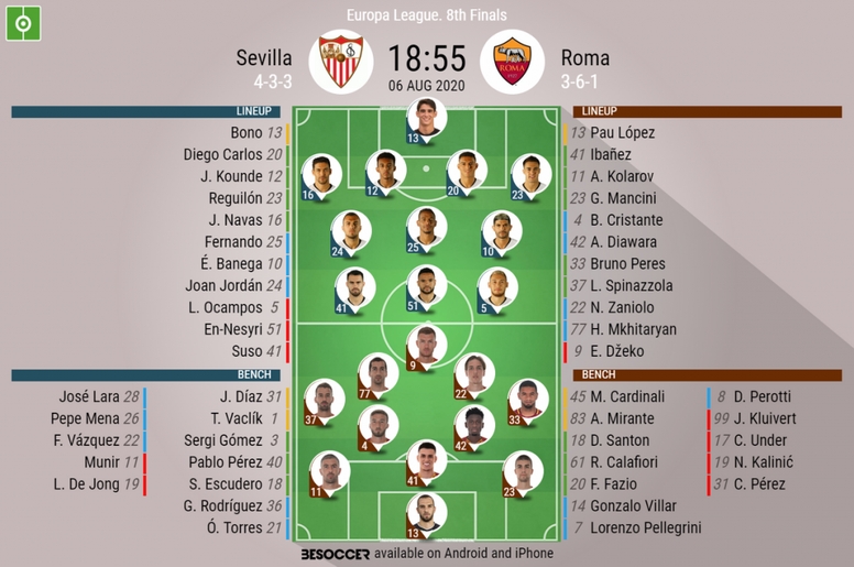 Sevilla v Roma, Europa League 2019/20, 6/8/2020, last 16 - Official line-ups. BESOCCER