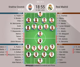 Shakhtar v R Madrid, Champions League 2020/21, group stage, 1/12/2020 - Official-line-ups. BESOCCER