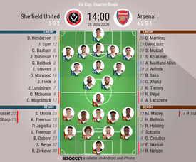 Sheffield United v Arsenal, FA Cup quarter finals, 28/06/2020 - official line-ups. BeSoccer