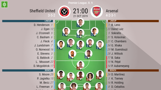 Sheffield United v Arsenal. Premier League 2019/20. Matchday 9, 21/10/2019-official line.ups. BESOCC