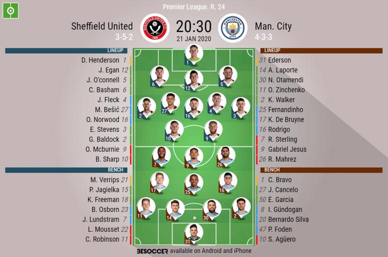 Sheff Utd v Man City, Premier League 2019/20, matchday 24, 21/1/2020 - Official line-ups. BESOCCER
