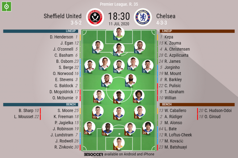 Sheff Utd v Chelsea, Premier League 2019/20, matchday 35, 11/7/2020 - Official line-ups. BESOCCER