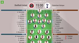 Sheff Utd v Tottenham, Premier League 2020/21, matchday 19, 17/1/2021 - Official line-ups. BESOCCER