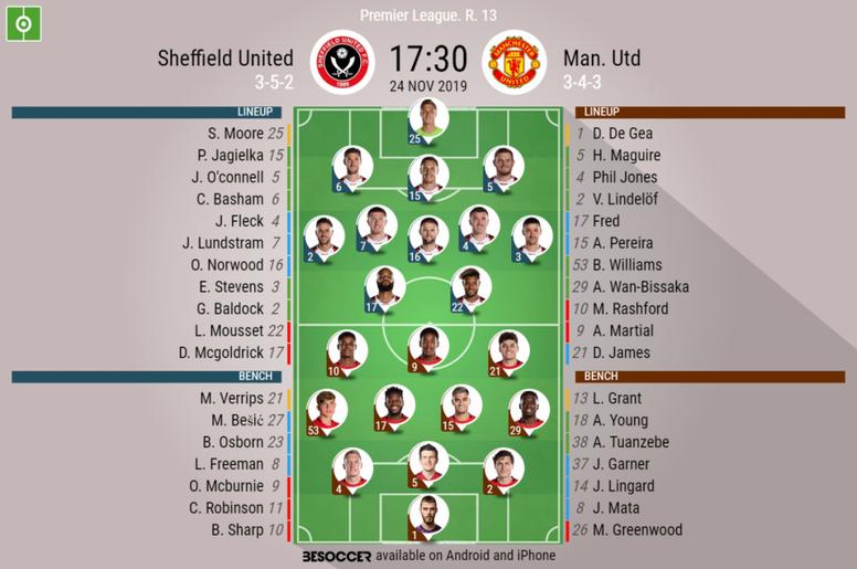 Sheffield v Man U, Premier League 2019/20, matchday 13, 24/11/2019 - official line.ups. BESOCCER