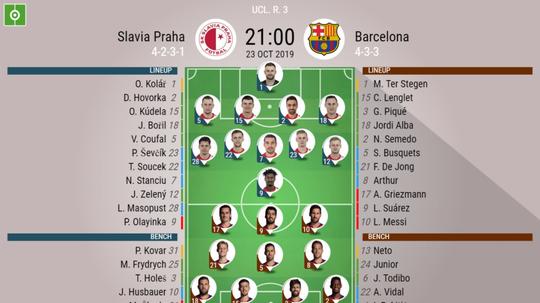 Slavia Prague v Barcelona. Champions League 19/20. Matchday 3, 23/10/2019-official lineups. BESOCCER