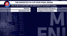 Sorteo de las semifinales de la FA Cup. EmiratesFACup