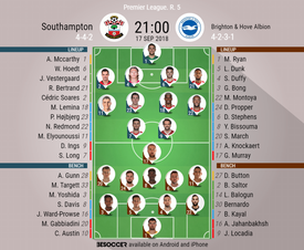 Official lineups for both teams. BeSoccer