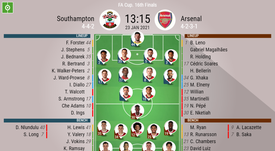 Southampton v Arsenal. FA Cup 20/21 last 32, 23/01/2021. Official-line-ups. BeSoccer