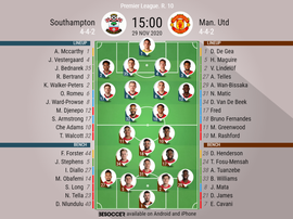 Southampton v Man Utd, Premier League 2020/21, matchday 10, 29/11/2020 - Official line-ups. BESOCCER