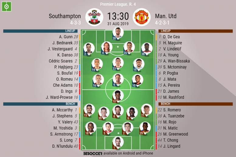 Southampton V Man Utd As It Happened Besoccer