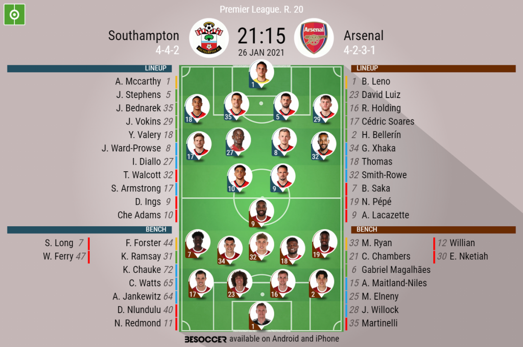 Arsenal Beat Southampton To Avenge FA Cup Exit