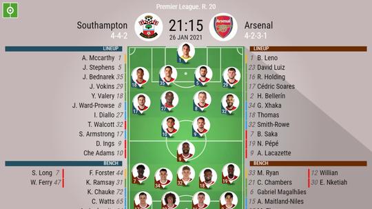 Southampton vs Arsenal, Premier League, 26/01/2021, official lineups. BeSoccer