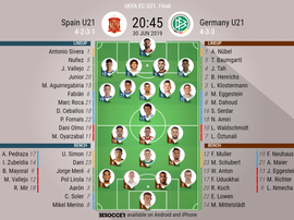 Spain v Germany, European Under-21 Championship final, 30/06/2019 - Official lineups. BeSoccer