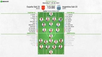 Spain U23 v Argentina U23, Men's Olympic Games, Group C, matchday 3, 28/07/2021, line-ups. BeSoccer
