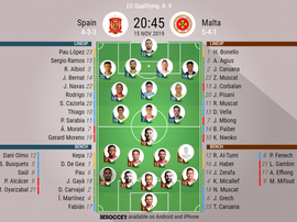 Spain v Malta, EURO 2020 qualifiers round 9, 15/11/19 - official line-ups. BeSoccer