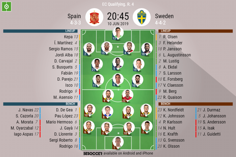 Spain v Sweden, Euro 2020 Qualifying, 10/06/19, Official Lineups. BESOCCER.