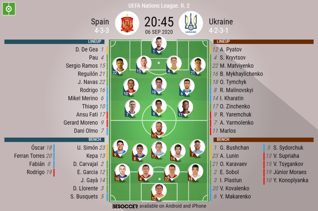 Spain V Ukraine As It Happened Besoccer