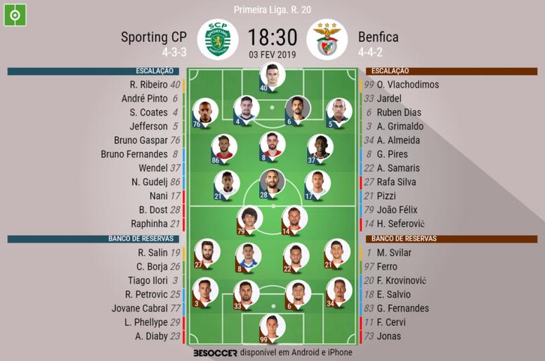 Sporting - Benfica 20ª jornada. BeSoccer