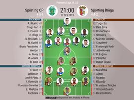 Sporting vs Sporting de Braga 22ª jornada. BeSoccer