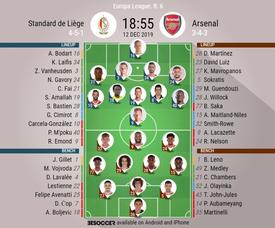 Standard Liege v Arsenal, Europa League matchday 6, 12/12/19 - official-line-ups. BeSoccer