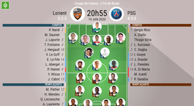 Suivez le direct du match entre Lorient et le PSG. BeSoccer