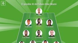 'The Sun' especula con un bestial XI del futuro Inter Miami de Beckham. BeSoccer