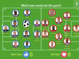 Survey: Which team would win this game? BeSoccer