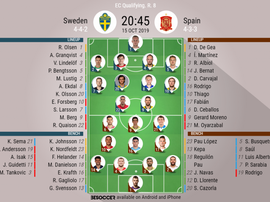 Sweden v Spain, Euro 2020 qualifiers. Matchday 8, 15/10/19 - official-line-ups. BESOCCER