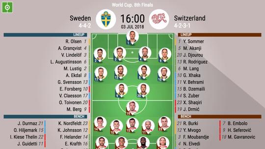 Sweden v Switzerland Teams for World Cup last-16 clash in St. Petersburg. BeSoccer