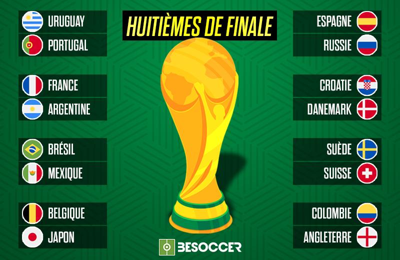 La dernière Coupe du Monde pour Messi et CR7 ?