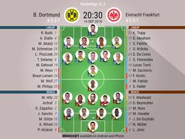 Starting Lineups for Dortmund vs Frankfurt. BeSoccer