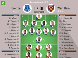Michail Antonio is on the bench for West Ham today. AFP