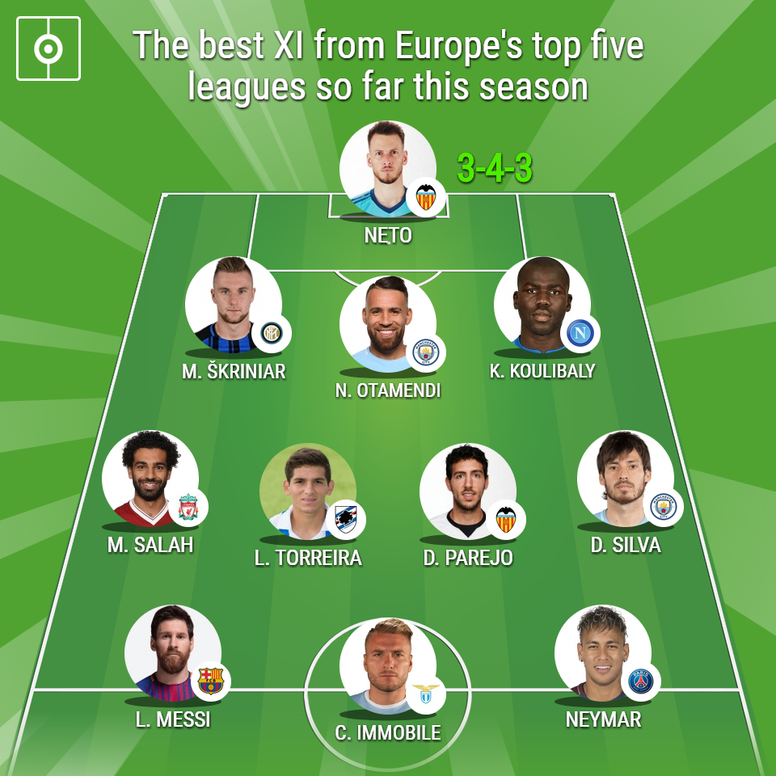 The best XI from Europe's top five leagues so far this season. BeSoccer