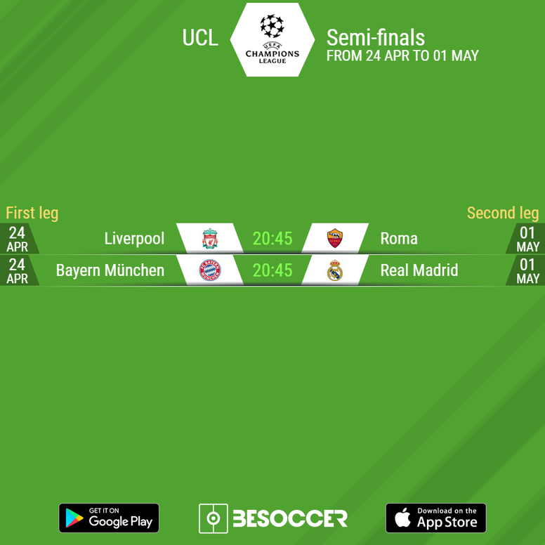 The Champions League semi-final draw in full. BeSoccer