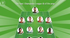 Five Liverpool players make the 2019 fans' Champions League XI. BESOCCER