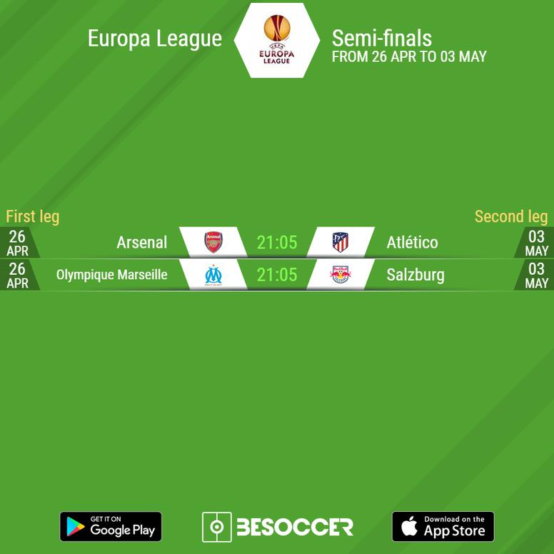 The Europa League semi-final draw in full. BeSoccer