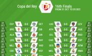 The 2018/19 Copa del Rey Round of 32 draw in full. BeSoccer
