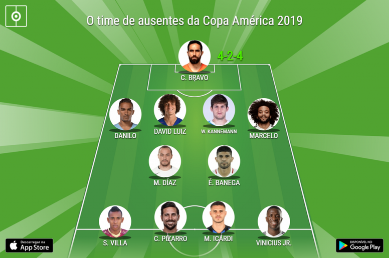Time de ausências da Copa América 2019. BeSoccer