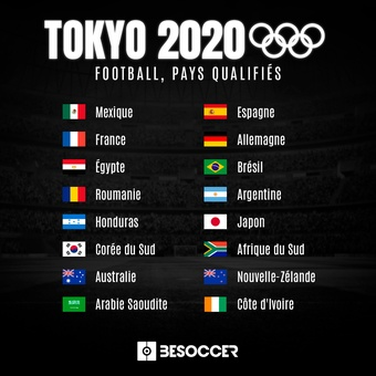 Les 16 pays qualifiés pour les Jeux Olympiques de Tokyo. BeSoccer