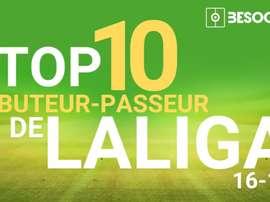 Top 10 buteur passeur de la saison 2016-2017. BeSoccer